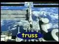 Watch International Space Station Parts Video Thumbnail