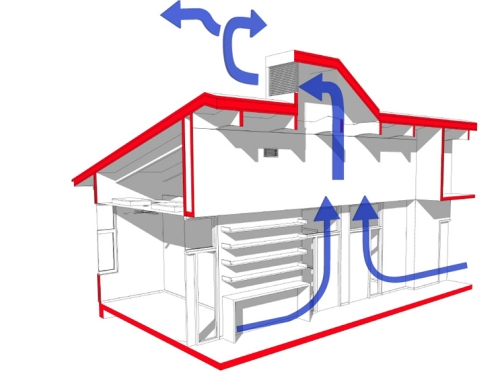 Lighting and Ventilation: Residential Building Codes: Are