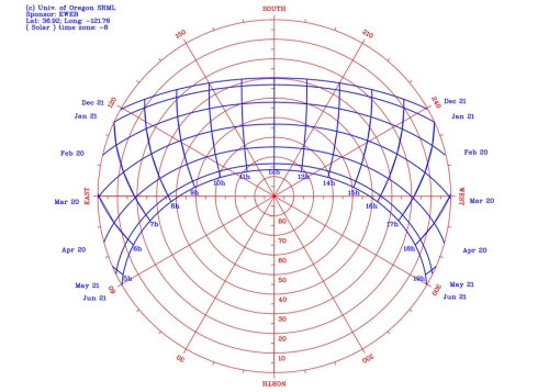 Solaripedia green architecture building projects in green watsonville sun path diagram ccuart Images