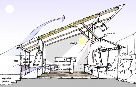 Saltbox Garage Plans - EzineArticles Submission - Submit Your Best