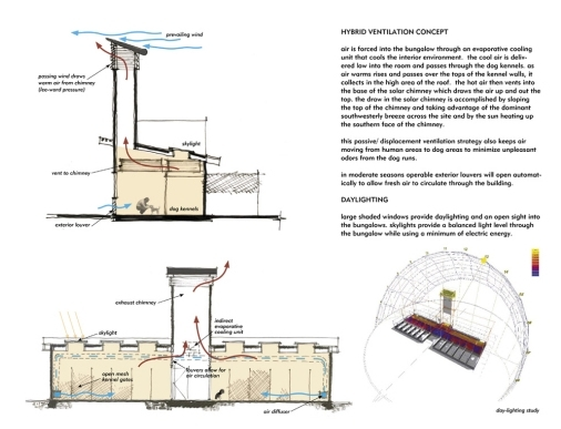 House air flow diagram house installation diagram for House air circulation system