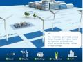 Watch How Does Wind Power Work Thumbnail