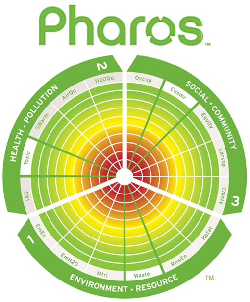 pharos project
