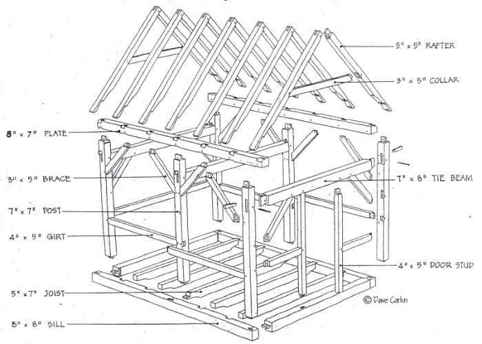 timber frame drawings