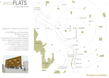 EcoFlats Location Map