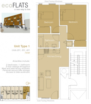 EcoFlats Two Bedroom Plan