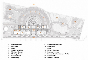 Water & Life Museums Site Map