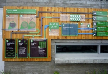 Dockside Green Education Signage