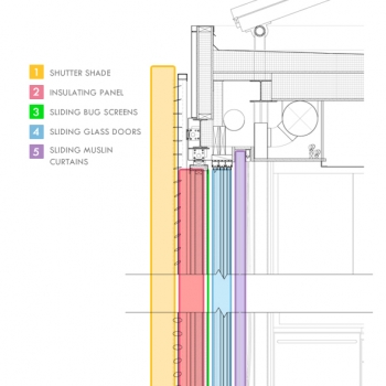 Lumenhaus Shade Diagram