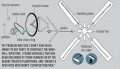 William Kamkwamba Windmill Exploded Diagram