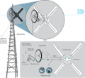 William Kamkwamba Windmill Diagram