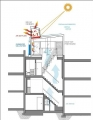 Meridian View Rowhouse Solar Chimney Diagram
