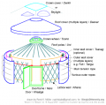 Yurt Exploded Diagram