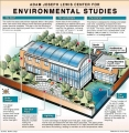 Oberlin College Building Overview Graphic