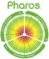 Pharos Project (Fee-Based)