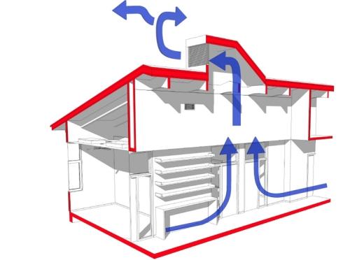 Photo of air flow diagram