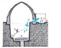 Iran Ice House Diagram